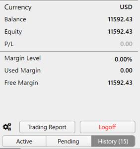 Think Trader 口座残高