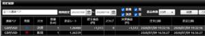 DMM FX トレード記録