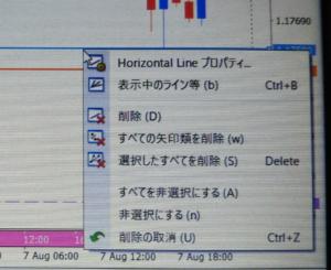 MT4 水平線 編集