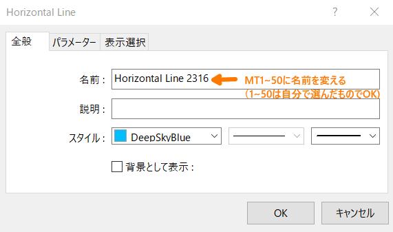 MT4 HorizontalLine