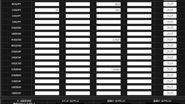 DMM FX ラインタッチメール設定
